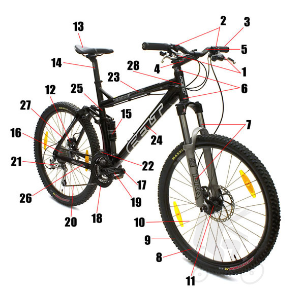 схема строения велосипеда скоростного